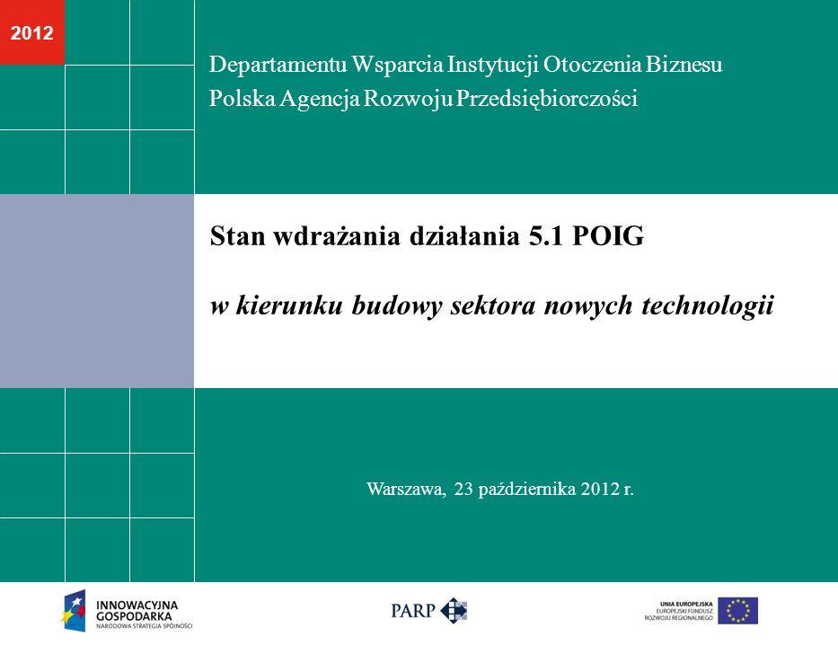 2012 Departamentu Wsparcia Instytucji Otoczenia Biznesu Polska Agencja Rozwoju Przedsiębiorczości Warszawa, 23 października 2012 r.