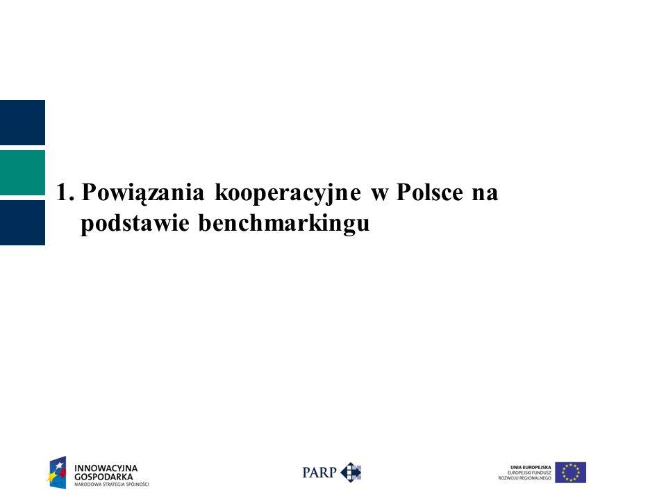 1. Powiązania kooperacyjne w Polsce na podstawie benchmarkingu
