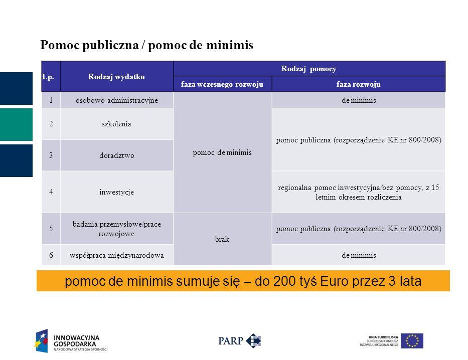 Pomoc publiczna / pomoc de minimis pomoc de minimis sumuje się – do 200 tyś Euro przez 3 lata Lp.Rodzaj wydatku Rodzaj pomocy faza wczesnego rozwojufaza rozwoju 1osobowo-administracyjne pomoc de minimis de minimis 2szkolenia pomoc publiczna (rozporządzenie KE nr 800/2008) 3doradztwo 4inwestycje regionalna pomoc inwestycyjna/bez pomocy, z 15 letnim okresem rozliczenia 5 badania przemysłowe/prace rozwojowe brak pomoc publiczna (rozporządzenie KE nr 800/2008) 6współpraca międzynarodowade minimis