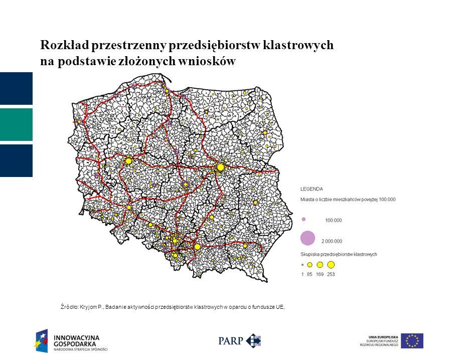 Rozkład przestrzenny przedsiębiorstw klastrowych na podstawie złożonych wniosków Źródło: Kryjom P., Badanie aktywności przedsiębiorstw klastrowych w oparciu o fundusze UE,