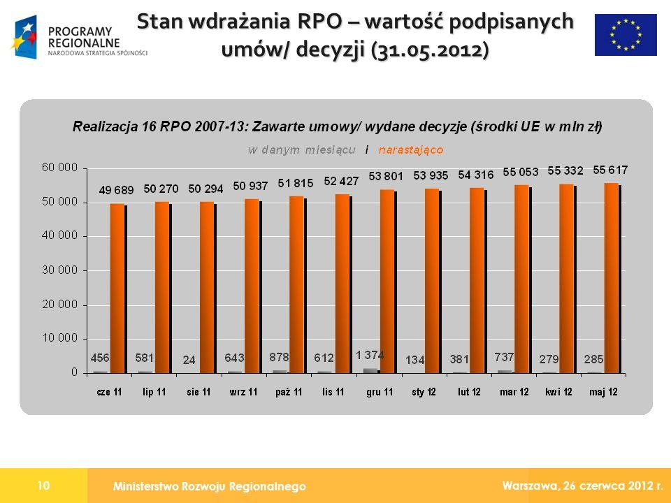 Ministerstwo Rozwoju Regionalnego 10 Warszawa, 26 czerwca 2012 r.