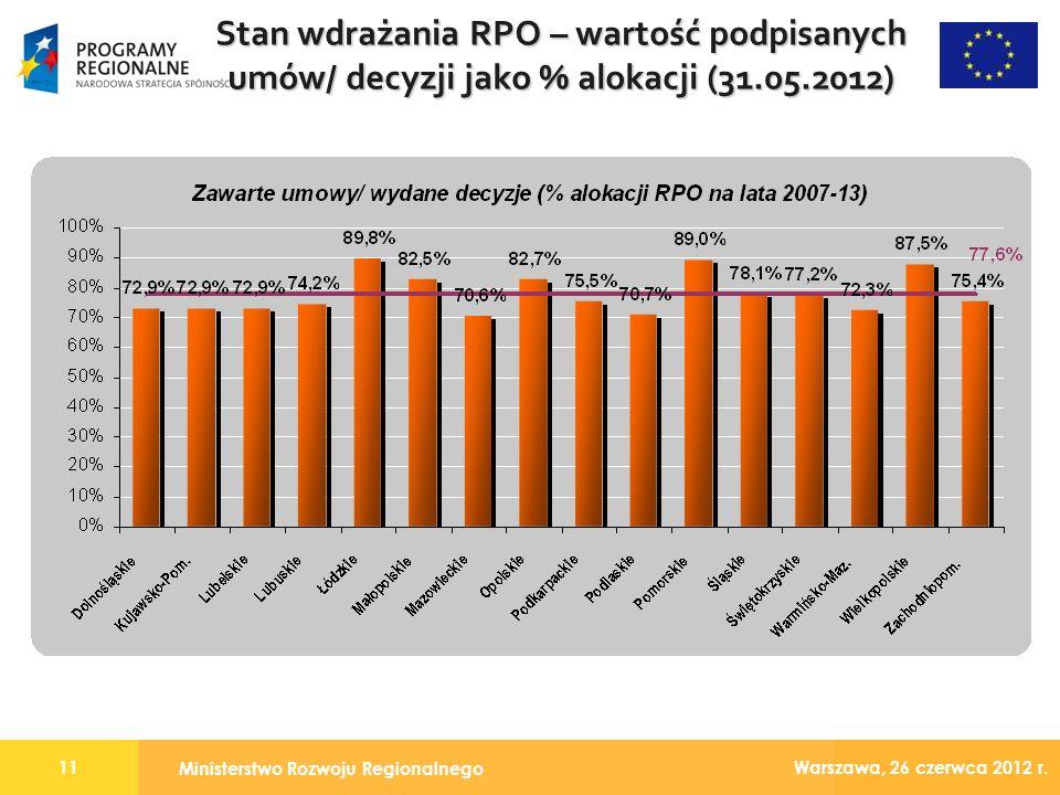 Ministerstwo Rozwoju Regionalnego 11 Warszawa, 26 czerwca 2012 r.