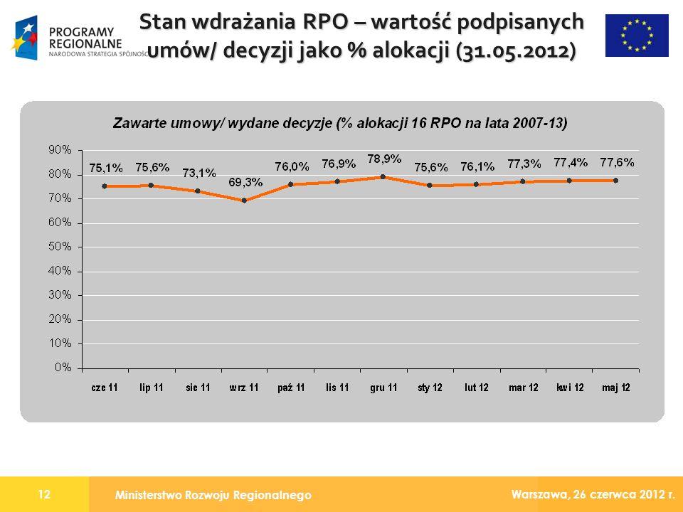 Ministerstwo Rozwoju Regionalnego 12 Warszawa, 26 czerwca 2012 r.