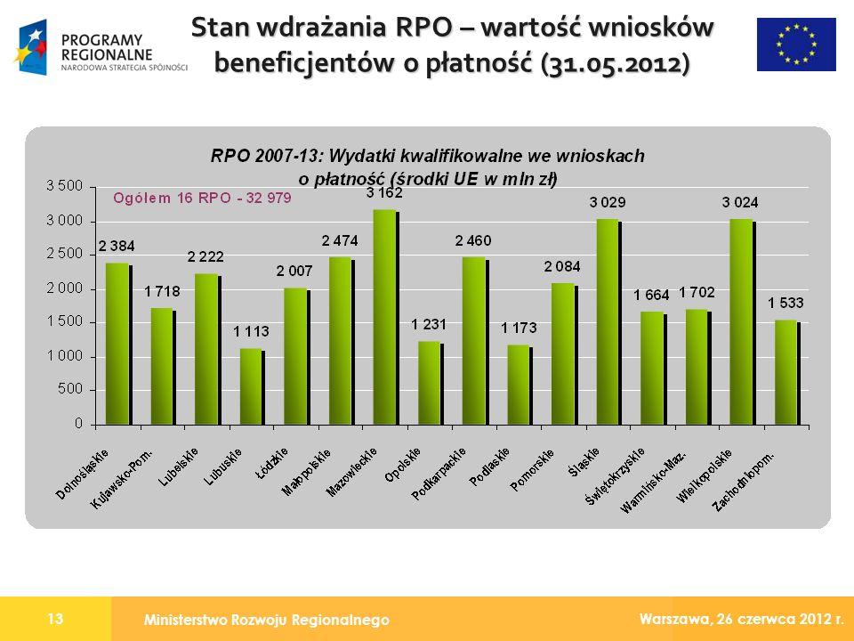 Ministerstwo Rozwoju Regionalnego 13 Warszawa, 26 czerwca 2012 r.
