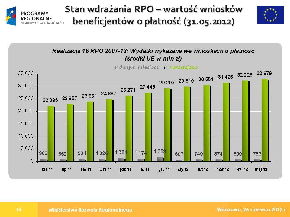 Ministerstwo Rozwoju Regionalnego 14 Warszawa, 26 czerwca 2012 r.