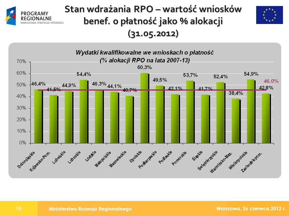 Ministerstwo Rozwoju Regionalnego 15 Warszawa, 26 czerwca 2012 r.
