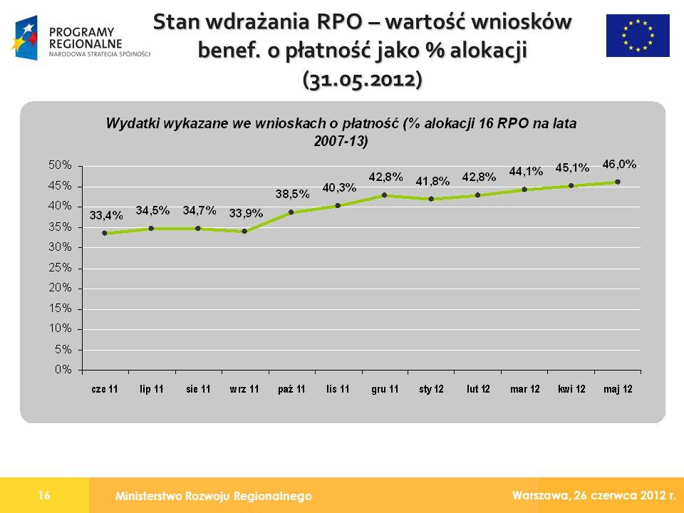Ministerstwo Rozwoju Regionalnego 16 Warszawa, 26 czerwca 2012 r.