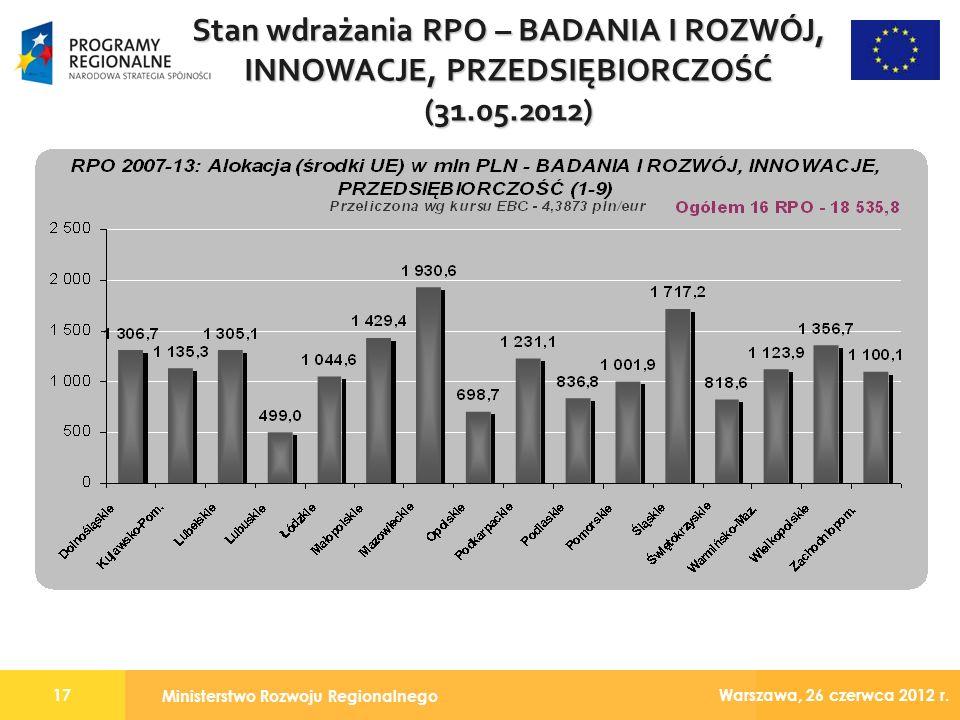 Ministerstwo Rozwoju Regionalnego 17 Warszawa, 26 czerwca 2012 r.