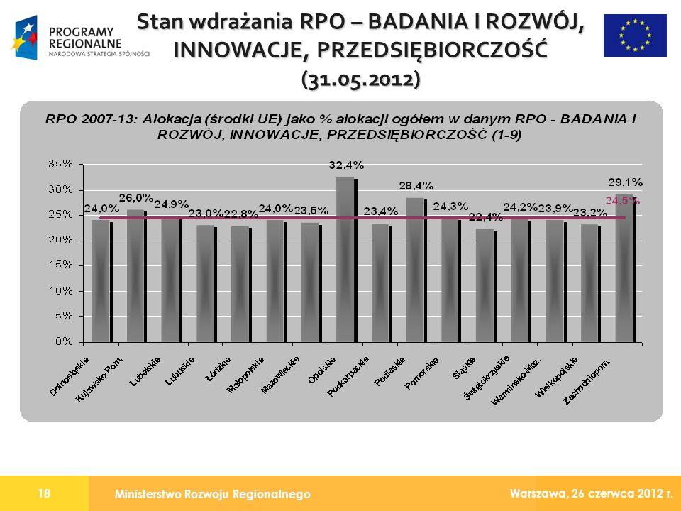 Ministerstwo Rozwoju Regionalnego 18 Warszawa, 26 czerwca 2012 r.