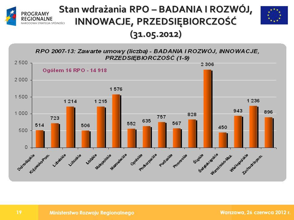 Ministerstwo Rozwoju Regionalnego 19 Warszawa, 26 czerwca 2012 r.