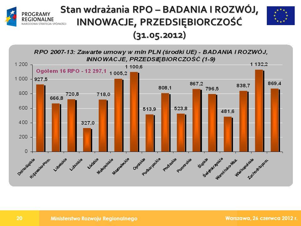 Ministerstwo Rozwoju Regionalnego 20 Warszawa, 26 czerwca 2012 r.