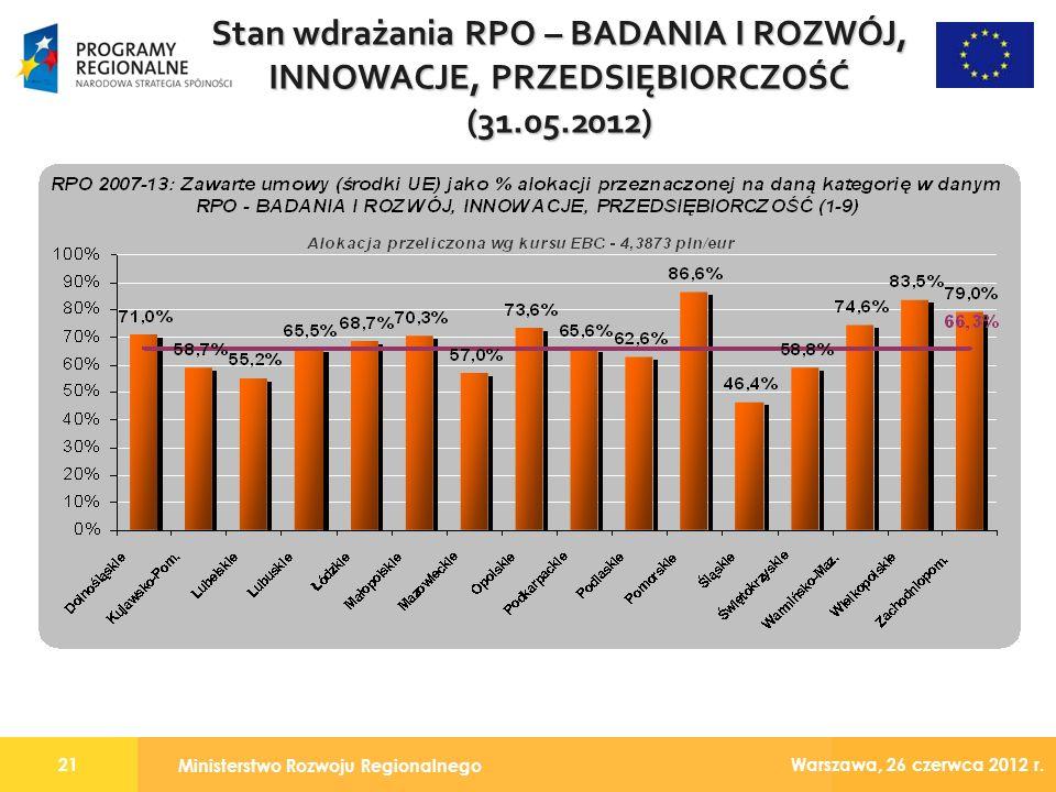 Ministerstwo Rozwoju Regionalnego 21 Warszawa, 26 czerwca 2012 r.