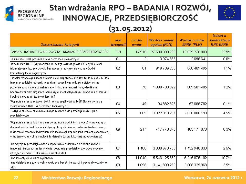 Ministerstwo Rozwoju Regionalnego 22 Warszawa, 26 czerwca 2012 r.