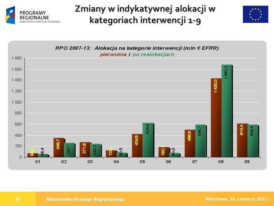 Ministerstwo Rozwoju Regionalnego 23 Warszawa, 26 czerwca 2012 r.