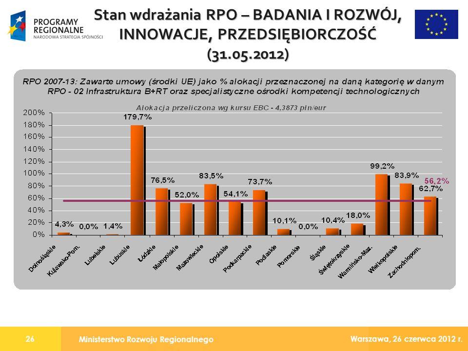 Ministerstwo Rozwoju Regionalnego 26 Warszawa, 26 czerwca 2012 r.