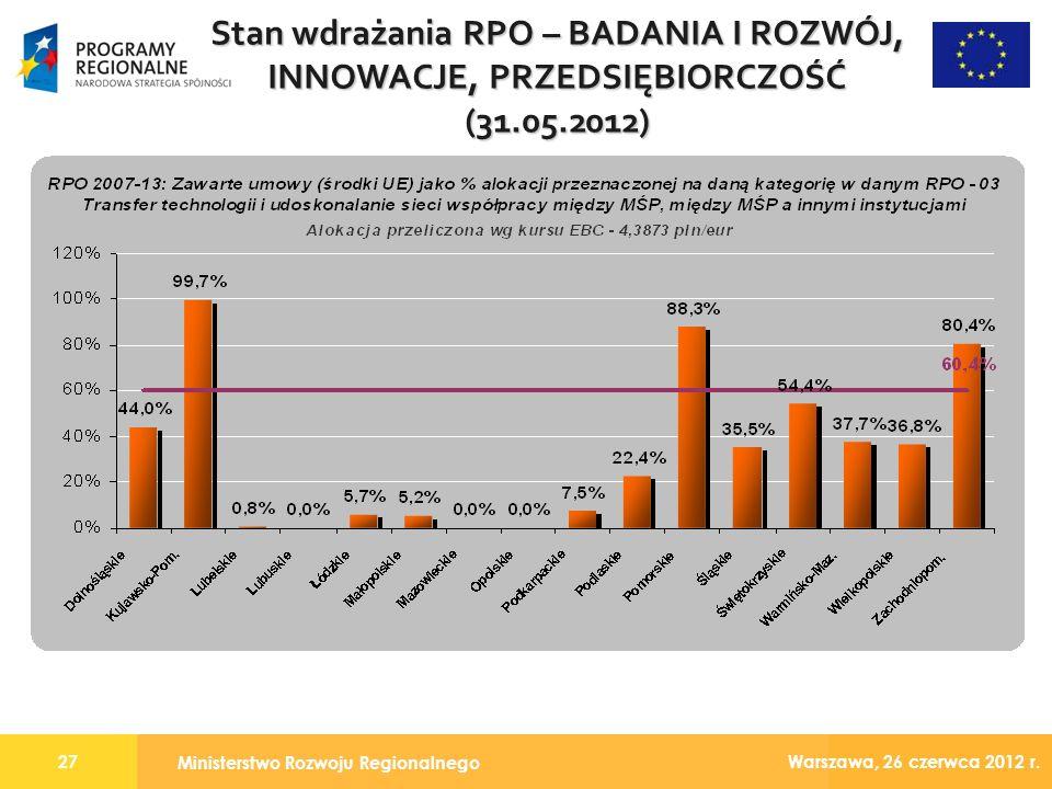 Ministerstwo Rozwoju Regionalnego 27 Warszawa, 26 czerwca 2012 r.