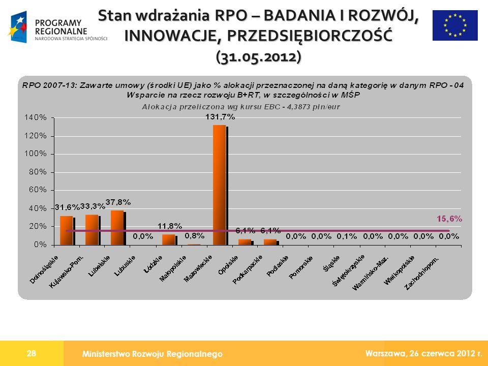Ministerstwo Rozwoju Regionalnego 28 Warszawa, 26 czerwca 2012 r.