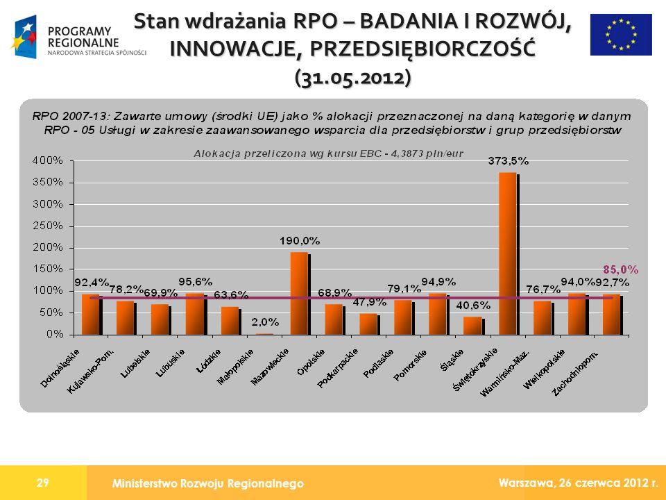 Ministerstwo Rozwoju Regionalnego 29 Warszawa, 26 czerwca 2012 r.