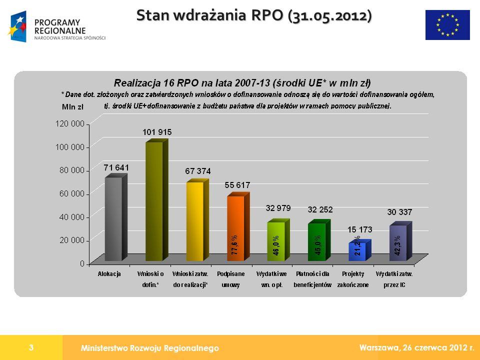 Ministerstwo Rozwoju Regionalnego 3 Warszawa, 26 czerwca 2012 r. Stan wdrażania RPO (31.05.2012)