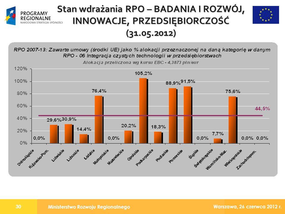 Ministerstwo Rozwoju Regionalnego 30 Warszawa, 26 czerwca 2012 r.