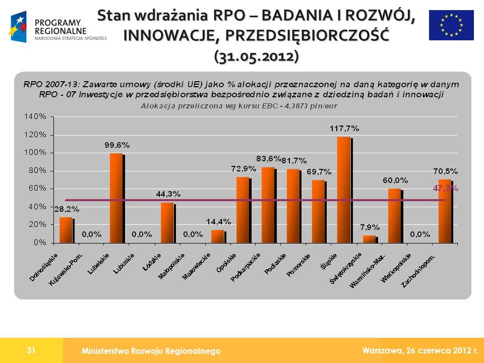 Ministerstwo Rozwoju Regionalnego 31 Warszawa, 26 czerwca 2012 r.