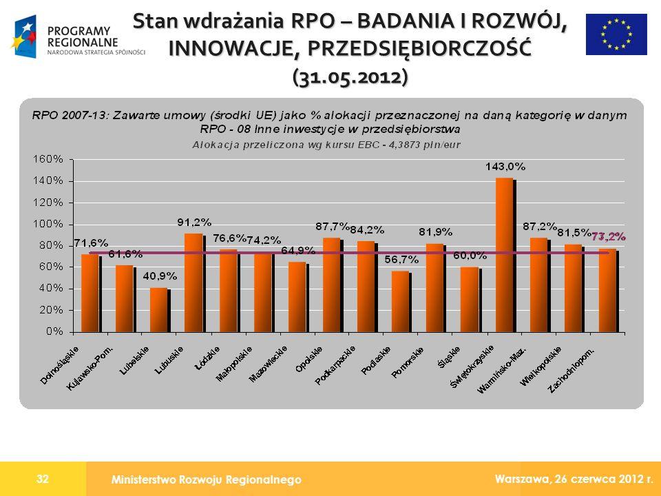 Ministerstwo Rozwoju Regionalnego 32 Warszawa, 26 czerwca 2012 r.