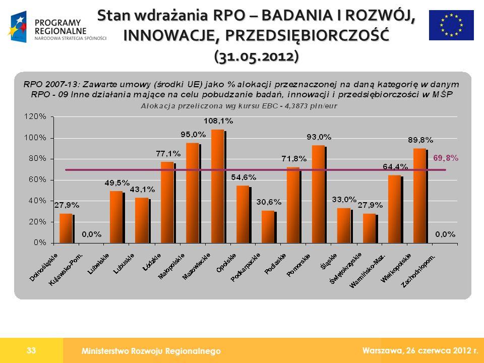 Ministerstwo Rozwoju Regionalnego 33 Warszawa, 26 czerwca 2012 r.