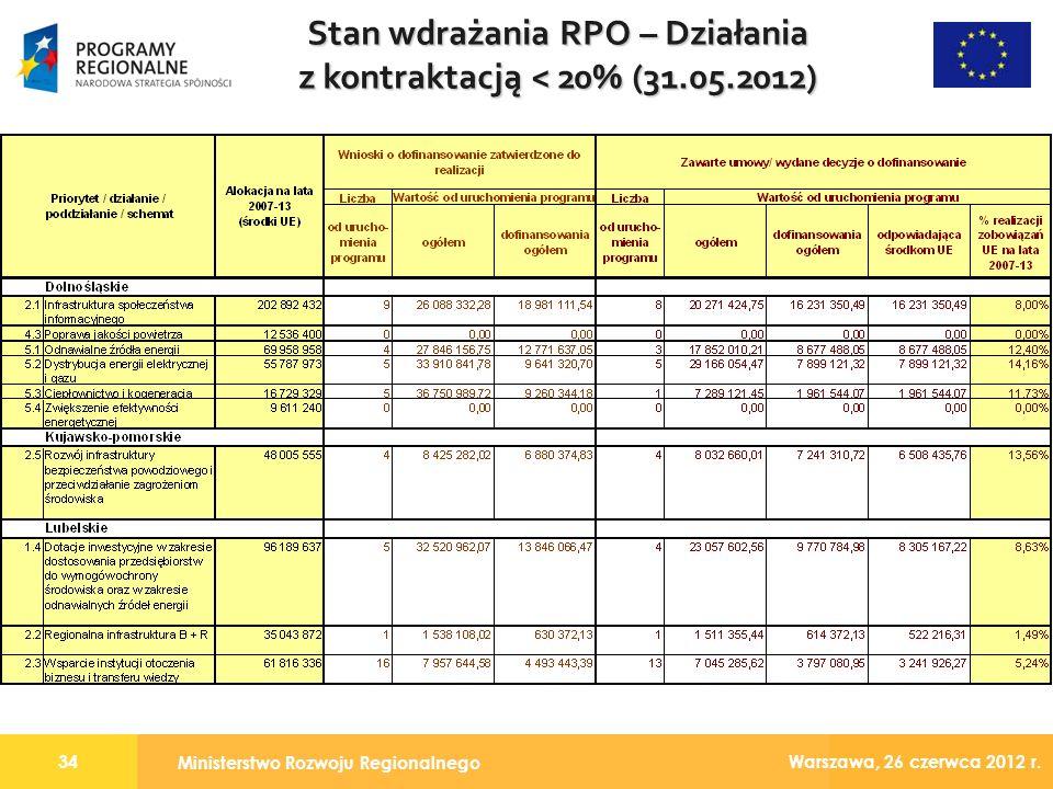Ministerstwo Rozwoju Regionalnego 34 Warszawa, 26 czerwca 2012 r.
