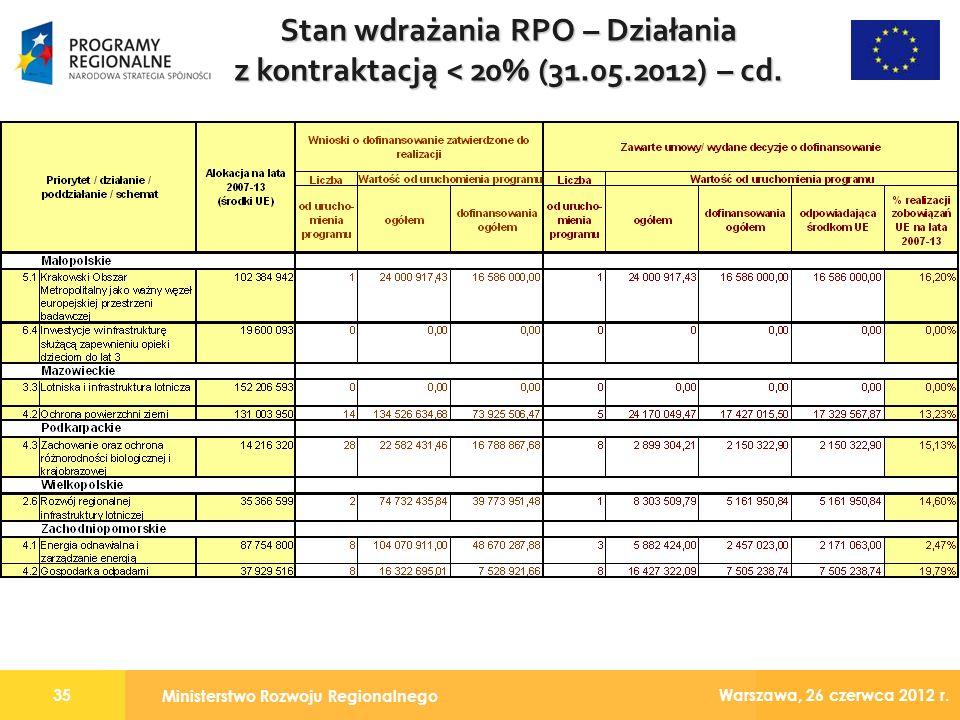 Ministerstwo Rozwoju Regionalnego 35 Warszawa, 26 czerwca 2012 r.