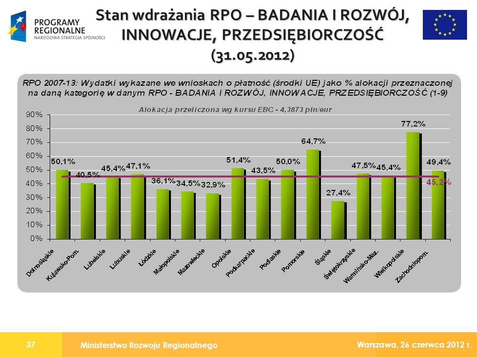 Ministerstwo Rozwoju Regionalnego 37 Warszawa, 26 czerwca 2012 r.