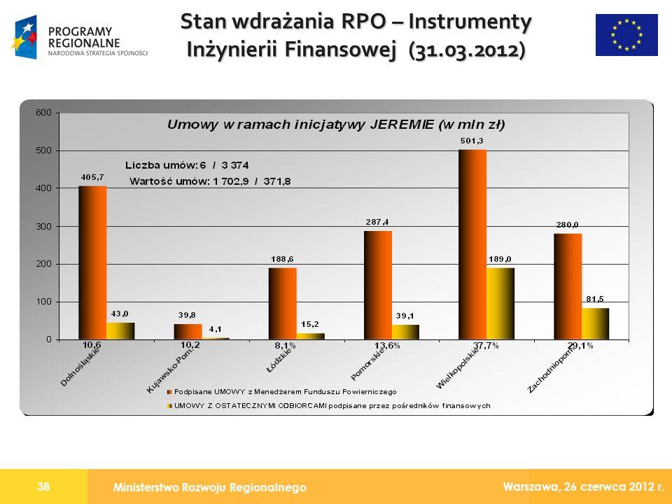 Ministerstwo Rozwoju Regionalnego 38 Warszawa, 26 czerwca 2012 r.
