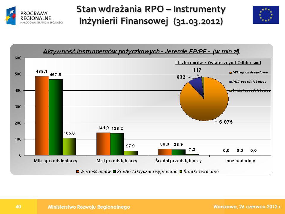 Ministerstwo Rozwoju Regionalnego 40 Warszawa, 26 czerwca 2012 r.