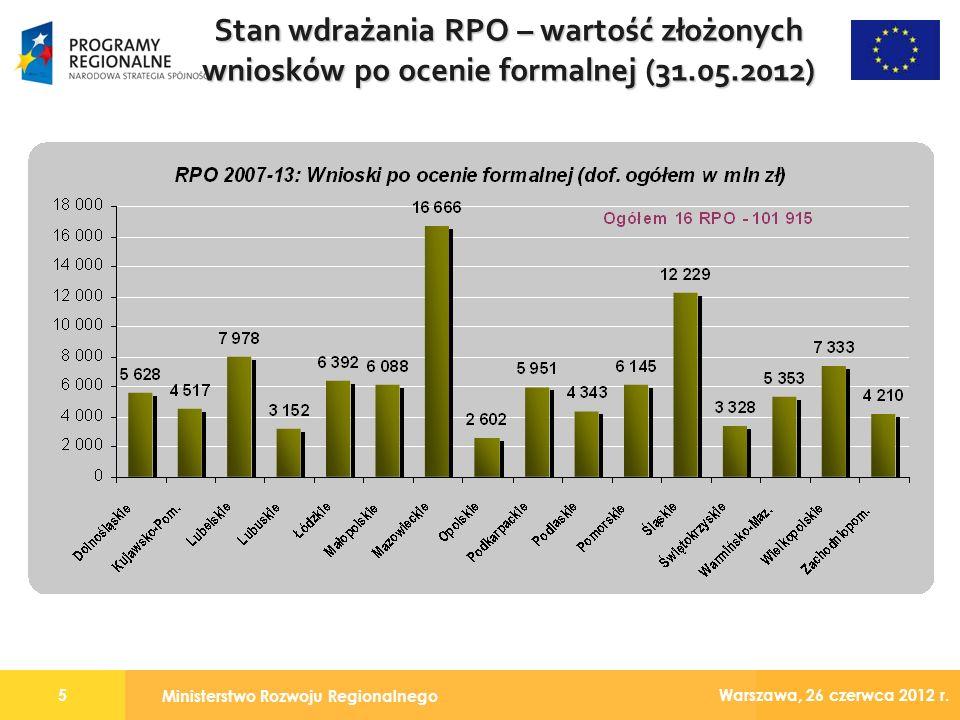 Ministerstwo Rozwoju Regionalnego 5 Warszawa, 26 czerwca 2012 r.
