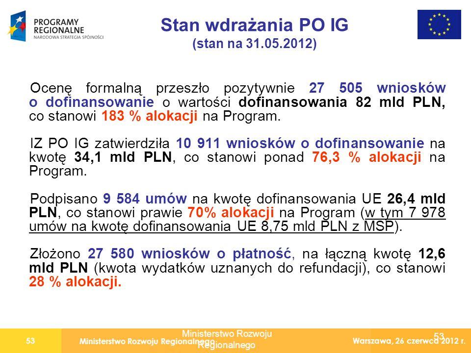 Ministerstwo Rozwoju Regionalnego 53 Warszawa, 26 czerwca 2012 r.