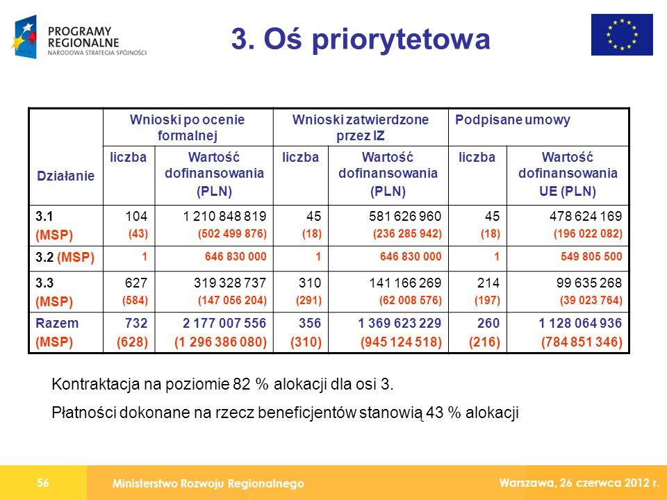 Ministerstwo Rozwoju Regionalnego 56 Warszawa, 26 czerwca 2012 r.