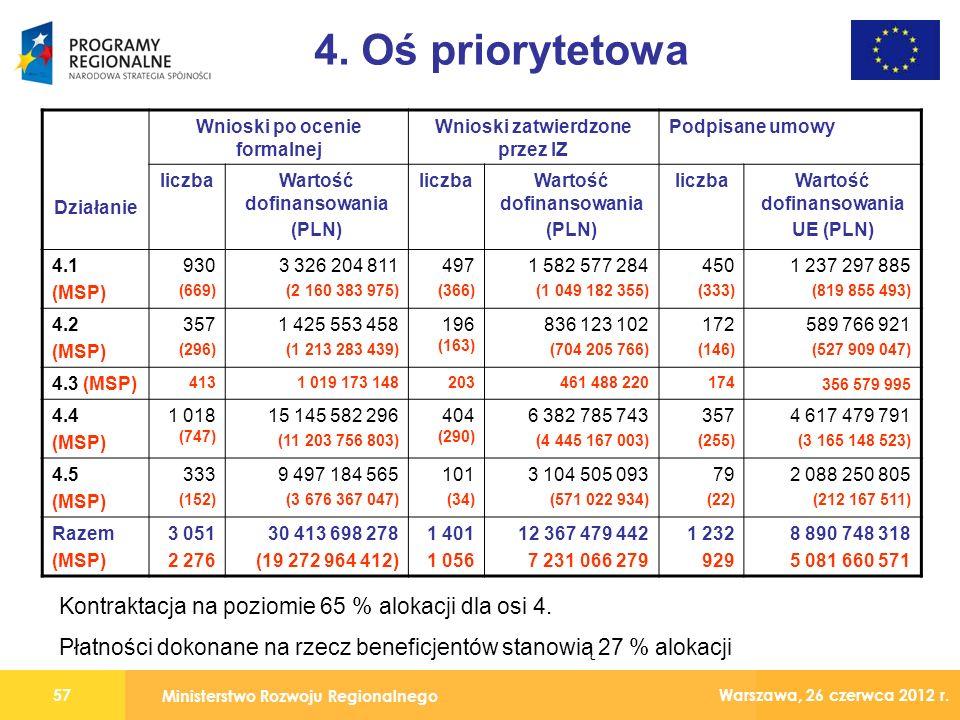 Ministerstwo Rozwoju Regionalnego 57 Warszawa, 26 czerwca 2012 r.