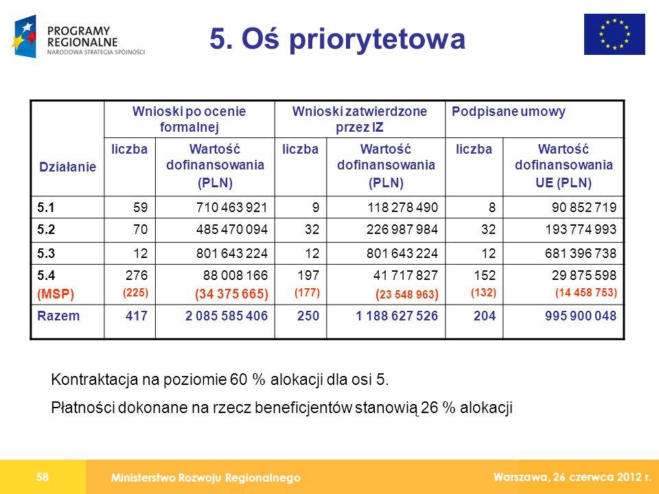 Ministerstwo Rozwoju Regionalnego 58 Warszawa, 26 czerwca 2012 r.