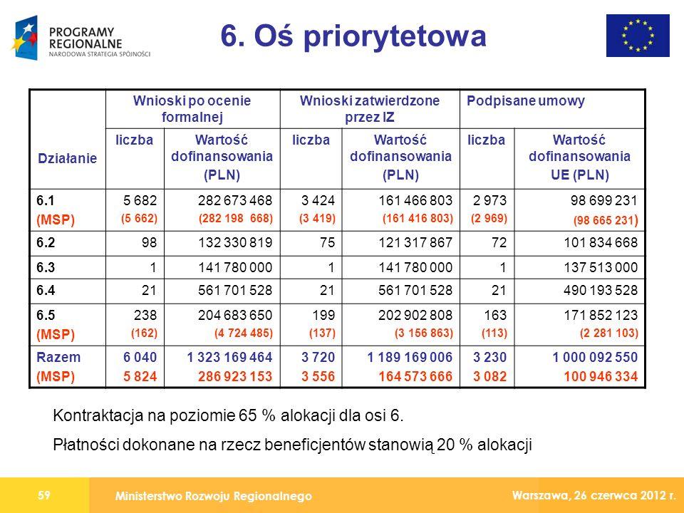 Ministerstwo Rozwoju Regionalnego 59 Warszawa, 26 czerwca 2012 r.