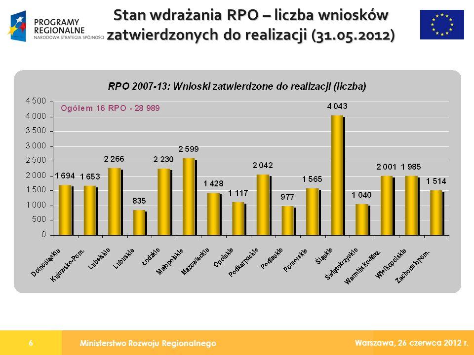 Ministerstwo Rozwoju Regionalnego 6 Warszawa, 26 czerwca 2012 r.