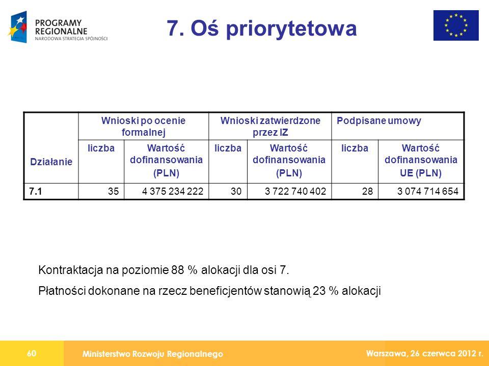 Ministerstwo Rozwoju Regionalnego 60 Warszawa, 26 czerwca 2012 r.