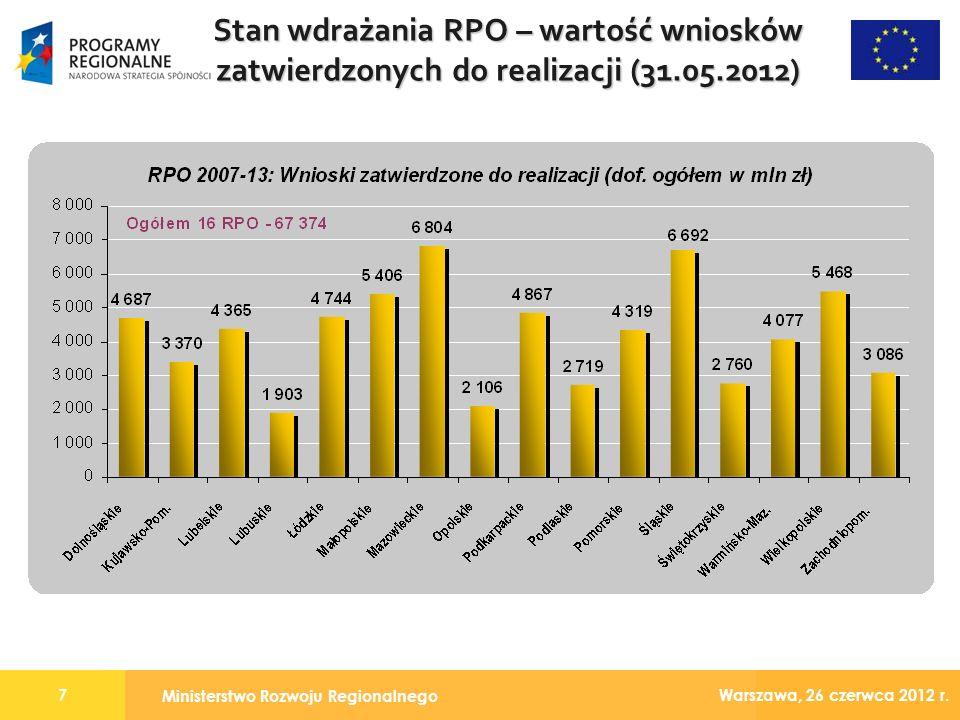 Ministerstwo Rozwoju Regionalnego 7 Warszawa, 26 czerwca 2012 r.