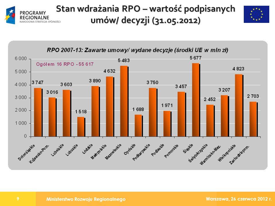 Ministerstwo Rozwoju Regionalnego 9 Warszawa, 26 czerwca 2012 r.