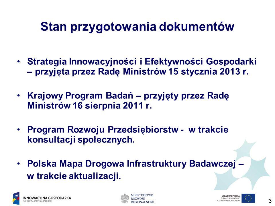 4 Zadania do realizacji Zakończenie prac i przyjęcie Programu Rozwoju Przedsiębiorstw; Aktualizacja Polskiej Mapy Drogowej Infrastruktury Badawczej; Przygotowanie materiału na temat spełnienia przez Polskę warunku ex-ante dla celu 1 na potrzeby umowy partnerstwa; Przygotowanie Programu Operacyjnego Inteligentny Rozwój akcentującego wsparcie inteligentnych specjalizacji