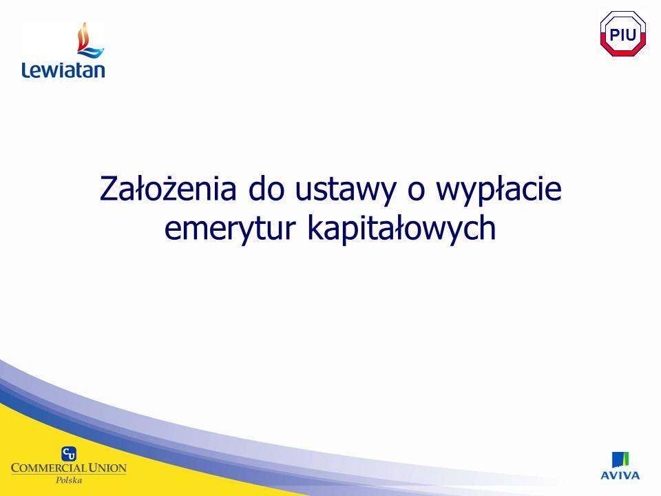 12 PIU Symulacja wysokości potencjalnej emerytury za 100 000 zł zgromadzonego kapitału