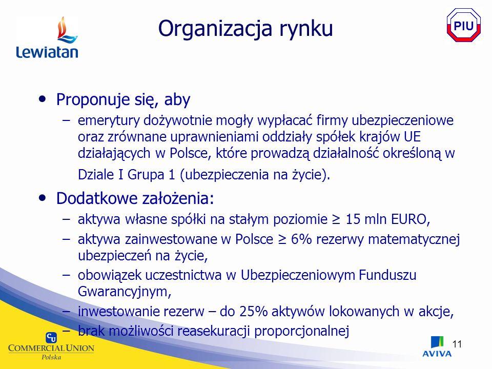 11 Organizacja rynku Proponuje się, aby –emerytury dożywotnie mogły wypłacać firmy ubezpieczeniowe oraz zrównane uprawnieniami oddziały spółek krajów UE działających w Polsce, które prowadzą działalność określoną w Dziale I Grupa 1 (ubezpieczenia na życie).