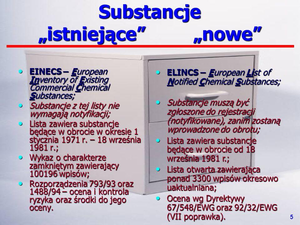 28 grudnia 2006 r.IV Mazowieckie Spotkanie Partnerów Przemysłu Chemicznego Polska Konfederacja Pracodawców Prywatnych Lewiatan, Warszawa 36 Jak chcemy robić.