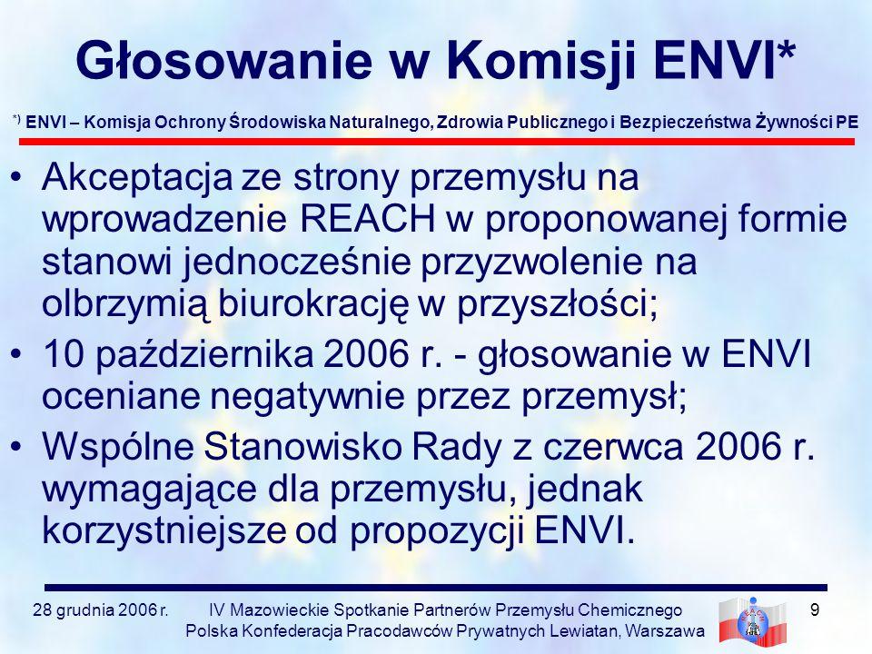 28 grudnia 2006 r.IV Mazowieckie Spotkanie Partnerów Przemysłu Chemicznego Polska Konfederacja Pracodawców Prywatnych Lewiatan, Warszawa 30 Czego oczekują partnerzy z przemysłu.