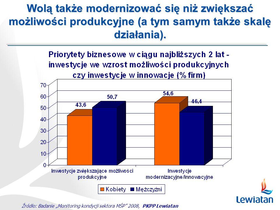 Źródło: Badanie Monitoring kondycji sektora MŚP 2008, PKPP Lewiatan Wolą także modernizować się niż zwiększać możliwości produkcyjne (a tym samym także skalę działania).