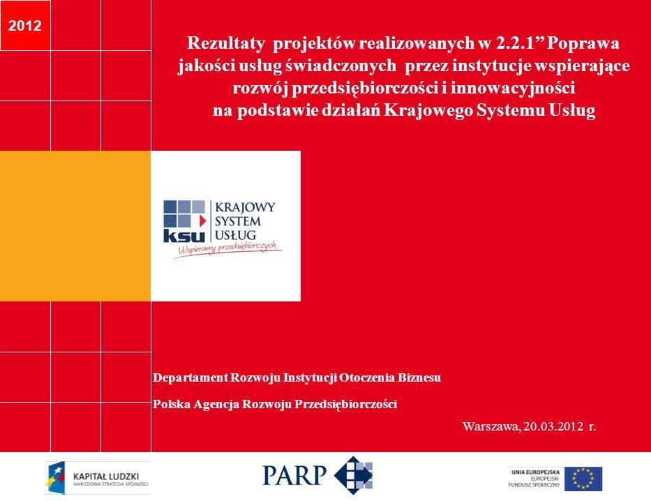 2012 Departament Rozwoju Instytucji Otoczenia Biznesu Polska Agencja Rozwoju Przedsiębiorczości Rezultaty projektów realizowanych w 2.2.1 Poprawa jako