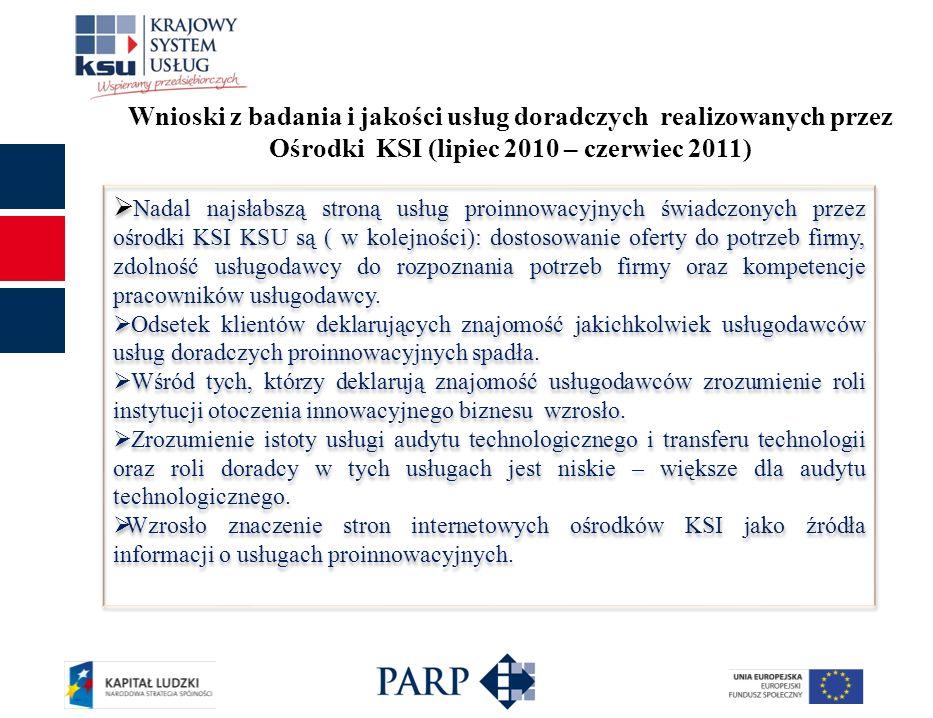 Wnioski z badania i jakości usług doradczych realizowanych przez Ośrodki KSI (lipiec 2010 – czerwiec 2011) Nadal najsłabszą stroną usług proinnowacyjn
